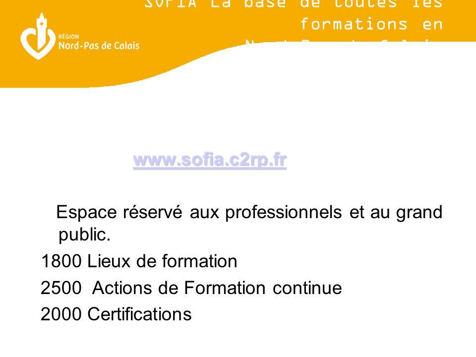 SOFIA La base de toutes les formations en Nord Pas de Calais www.sofia.c2rp.fr Espace réservé aux professionnels et au grand public.