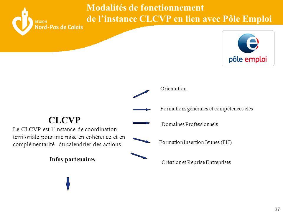 37 Modalités de fonctionnement de l'instance CLCVP en lien avec Pôle Emploi Orientation Formations générales et compétences clés Domaines Professionnels Formation Insertion Jeunes (FIJ) CLCVP Le CLCVP est l'instance de coordination territoriale pour une mise en cohérence et en complémentarité du calendrier des actions.
