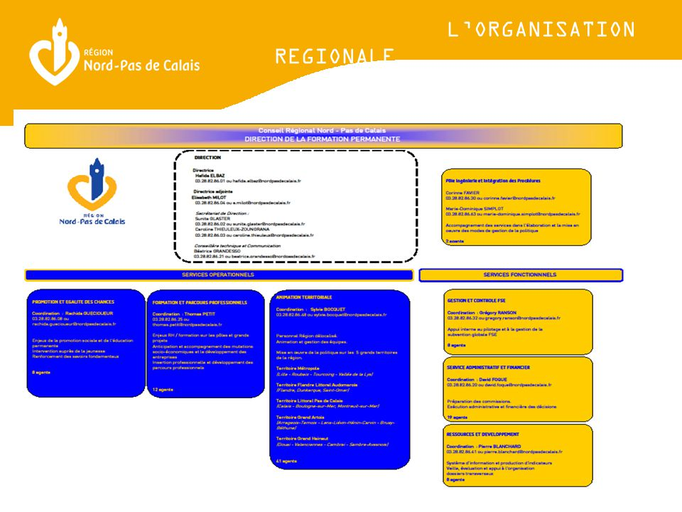 Espace Info formation (EIF) Projet initié par la Région en partenariat avec les Maisons de l'emploi et l'appui du C2RP.