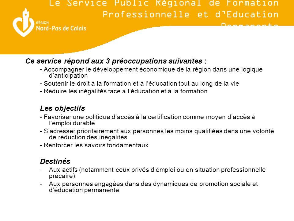 Certification Préparatoires Accès à la certification 2 programmes AvantPRF 2012-2015 1 programme Certification