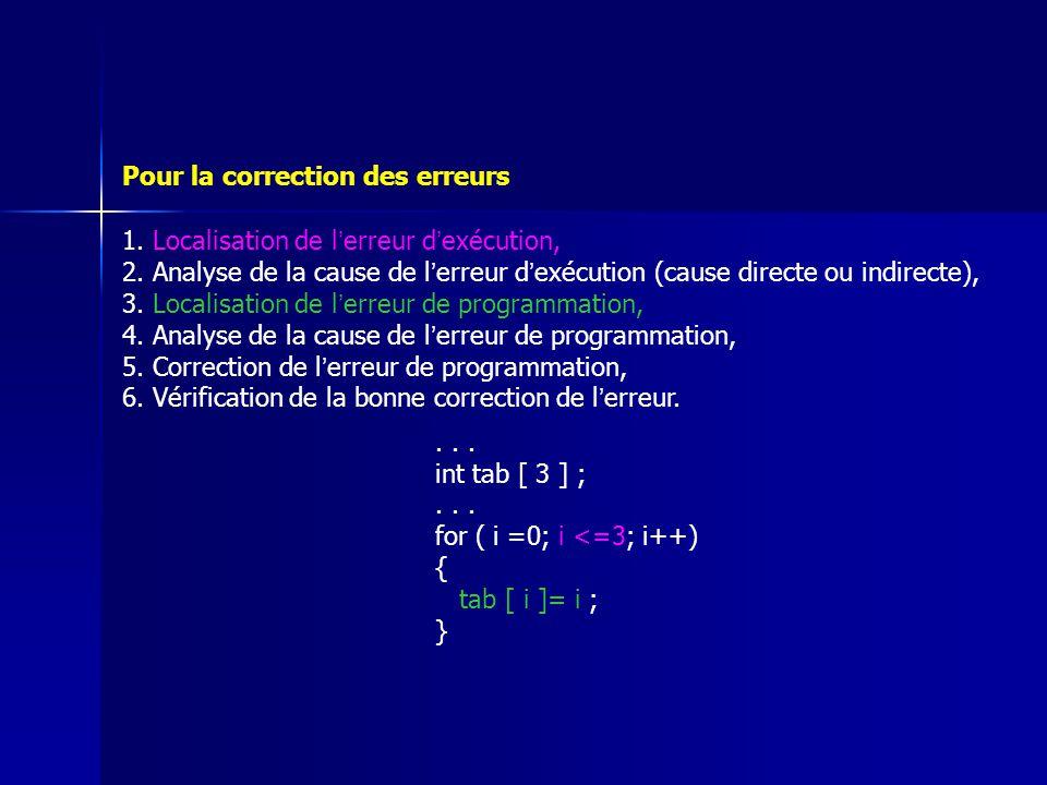 1. Localisation de l ' erreur d ' exécution, 2. Analyse de la cause de l ' erreur d ' exécution (cause directe ou indirecte), 3. Localisation de l ' e