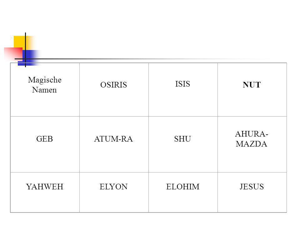 Magische Namen OSIRIS ISIS NUT GEBATUM-RASHU AHURA- MAZDA YAHWEHELYONELOHIMJESUS