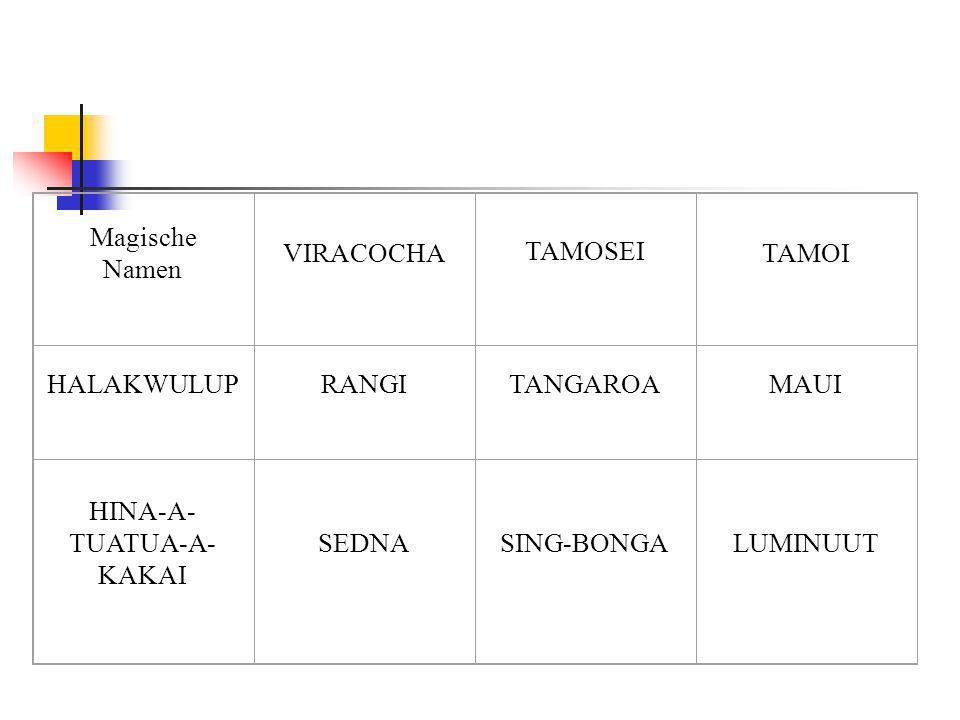 Magische Namen VIRACOCHA TAMOSEI TAMOI HALAKWULUPRANGITANGAROAMAUI HINA-A- TUATUA-A- KAKAI SEDNASING-BONGALUMINUUT