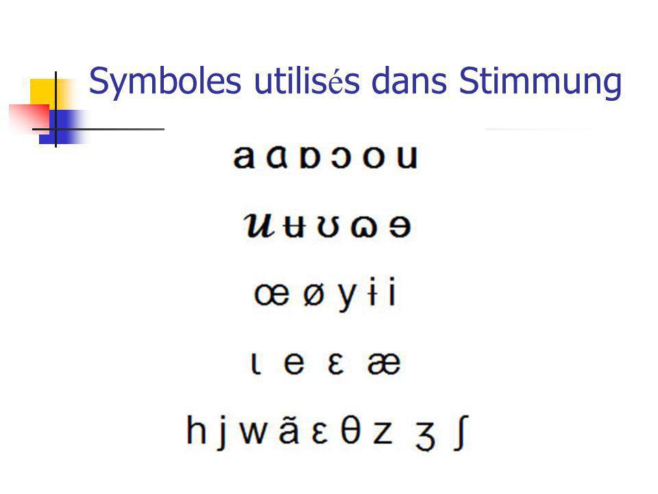Symboles utilis é s dans Stimmung