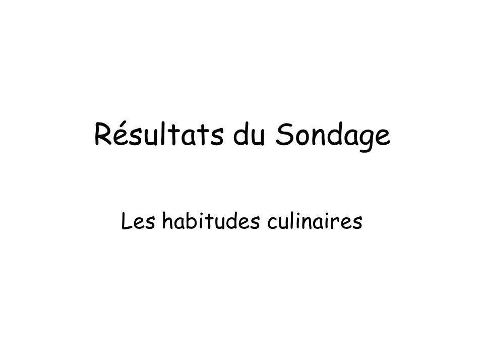 Résultats du Sondage Les habitudes culinaires