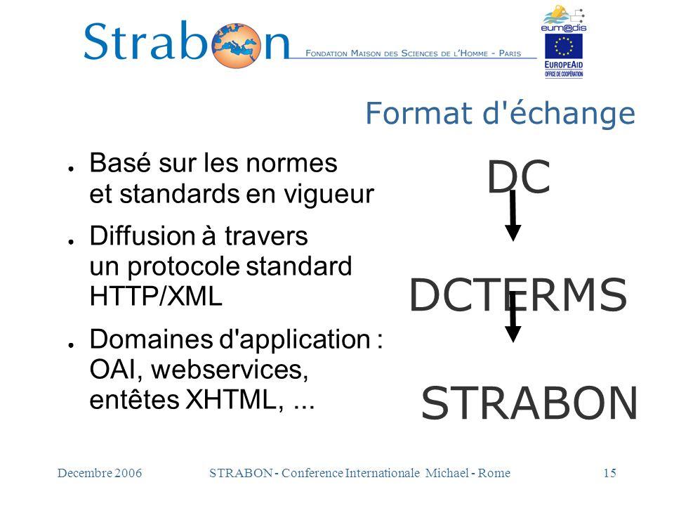 Decembre 2006STRABON - Conference Internationale Michael - Rome15 DC DCTERMS STRABON Format d'échange ● Basé sur les normes et standards en vigueur ●