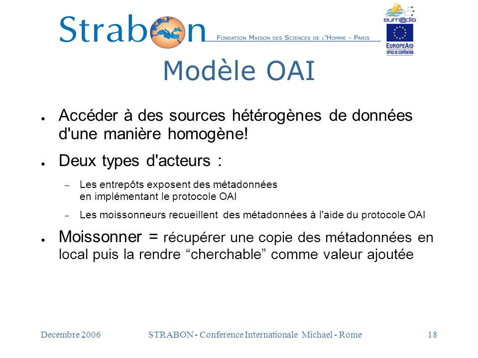 Decembre 2006STRABON - Conference Internationale Michael - Rome18 Modèle OAI ● Accéder à des sources hétérogènes de données d'une manière homogène! ●