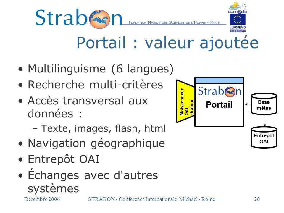 Decembre 2006STRABON - Conference Internationale Michael - Rome20 Portail : valeur ajoutée Multilinguisme (6 langues) Recherche multi-critères Accès t