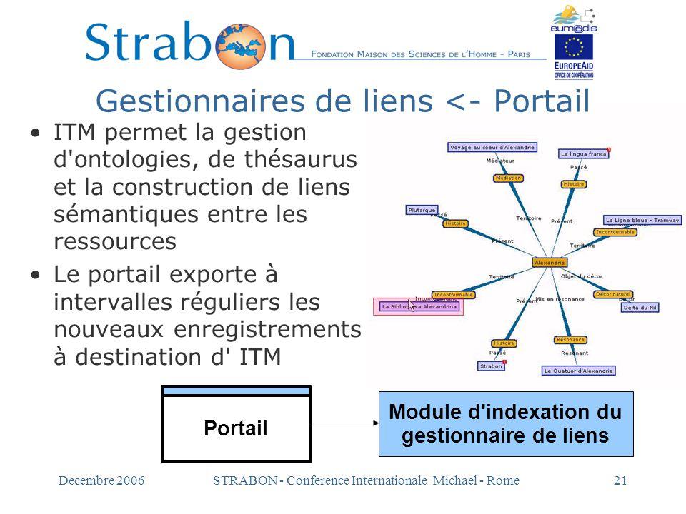 Decembre 2006STRABON - Conference Internationale Michael - Rome21 Gestionnaires de liens <- Portail ITM permet la gestion d'ontologies, de thésaurus e