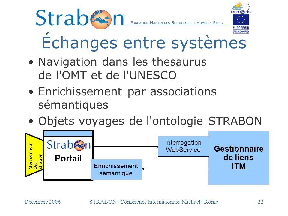 Decembre 2006STRABON - Conference Internationale Michael - Rome22 Échanges entre systèmes Navigation dans les thesaurus de l'OMT et de l'UNESCO Enrich