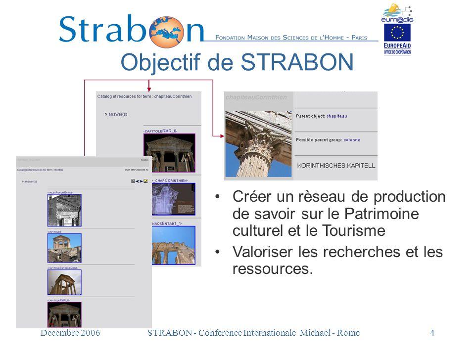 Decembre 2006STRABON - Conference Internationale Michael - Rome5 Culture et Tourisme : quel partenariat .