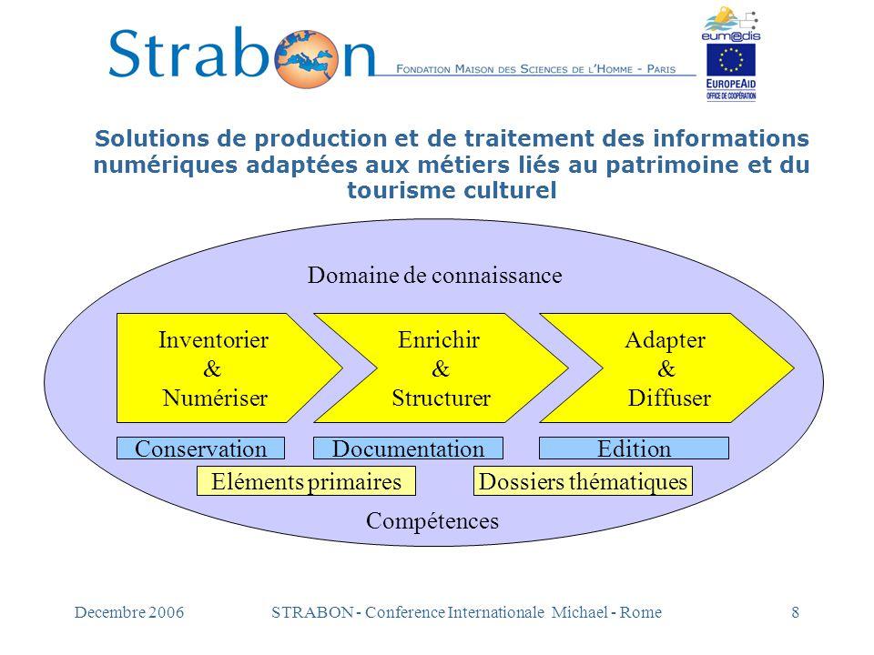 Decembre 2006STRABON - Conference Internationale Michael - Rome9 Interopérabilité des systèmes d'information Technologique, en s'appuyant sur des formats de données ouverts, des systèmes d'information répartis (application des protocoles OAI) et des formats d'échange communs (XML) ; prenant en compte les formes innovantes de numérisation 3D; généralisant la localisation des contenus Sémantique, en faisant appel à la normalisation des systèmes de gestion documentaires (modèles de données, thesaurus UNESCO et OMT, et multilinguisme) ; Économique et juridique, en définissant les droits de reproduction, de diffusion, d'adaptation ainsi que les modalités économiques de ces droits d'exploitation des informations numériques produites par le Consortium.