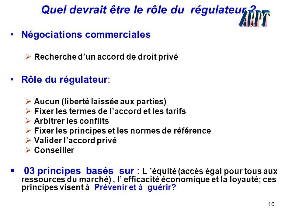 10 Quel devrait être le rôle du régulateur ? Négociations commerciales  Recherche d'un accord de droit privé Rôle du régulateur:  Aucun (liberté lai