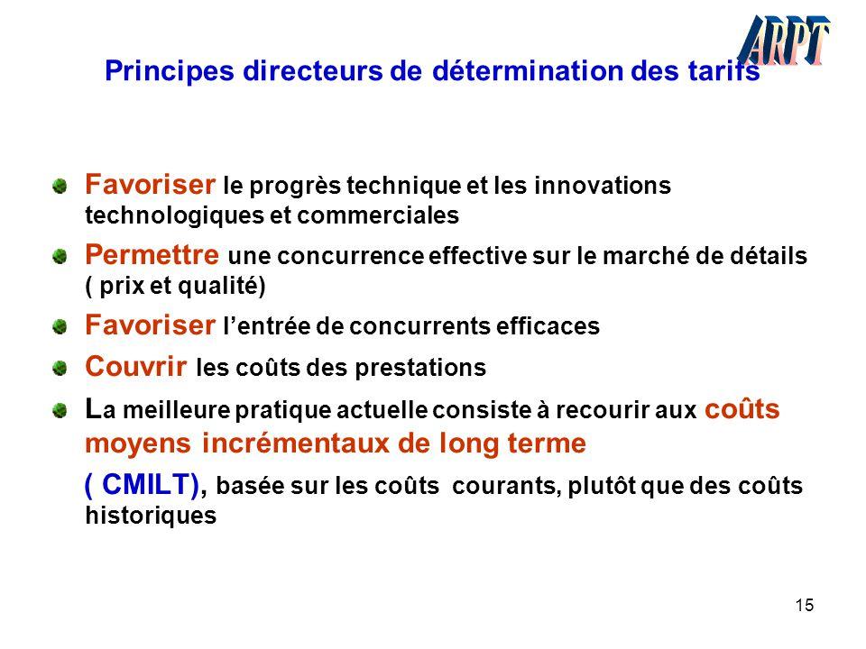 15 Principes directeurs de détermination des tarifs Favoriser le progrès technique et les innovations technologiques et commerciales Permettre une con