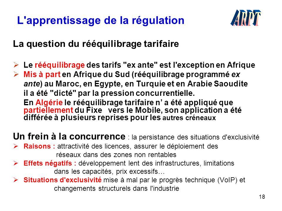 18 L'apprentissage de la régulation La question du rééquilibrage tarifaire  Le rééquilibrage des tarifs