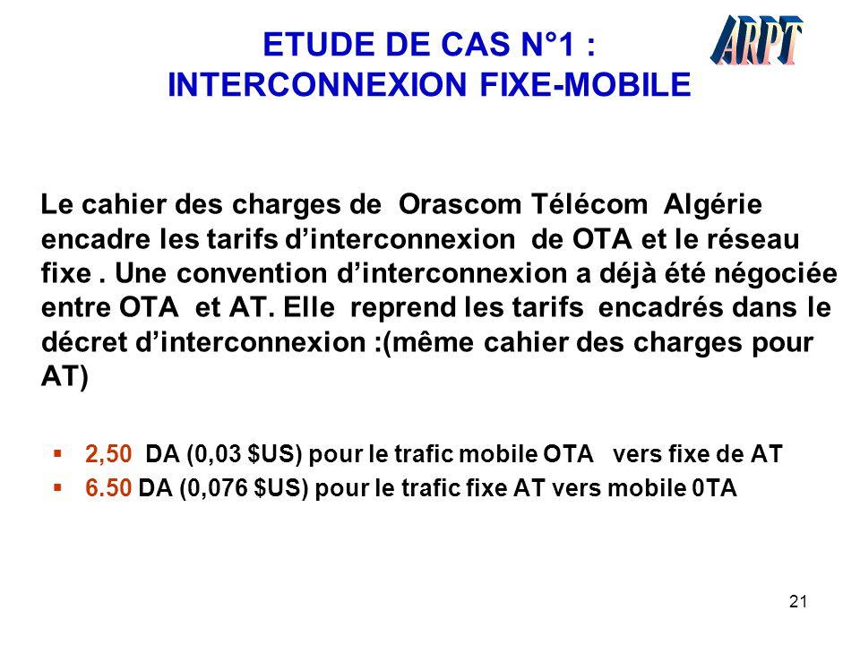 21 ETUDE DE CAS N°1 : INTERCONNEXION FIXE-MOBILE Le cahier des charges de Orascom Télécom Algérie encadre les tarifs d'interconnexion de OTA et le rés