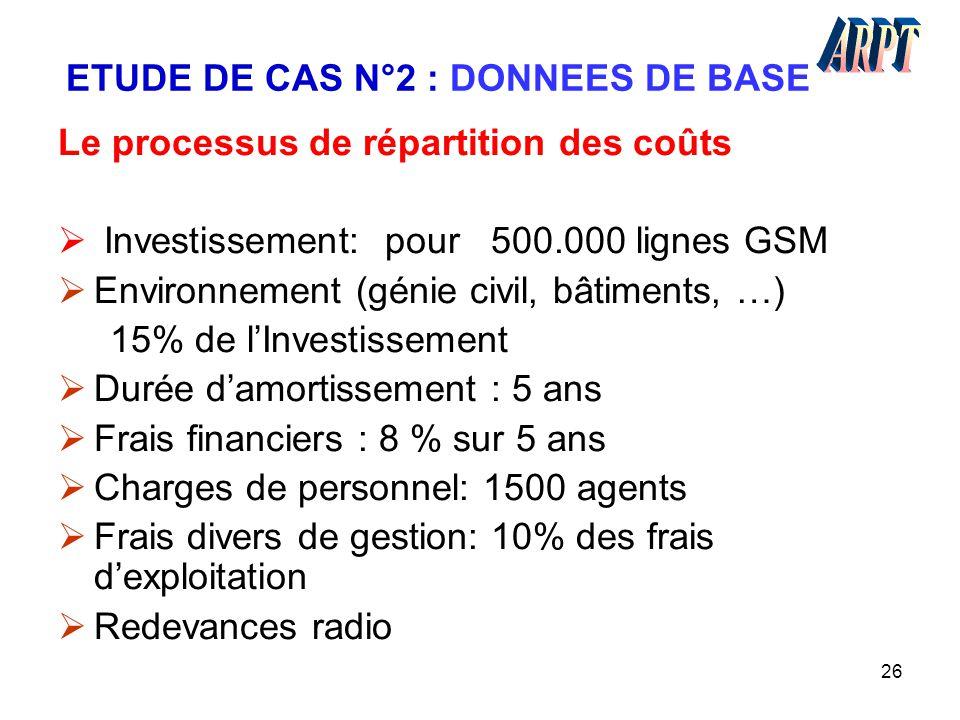 26 ETUDE DE CAS N°2 : DONNEES DE BASE Le processus de répartition des coûts  Investissement: pour 500.000 lignes GSM  Environnement (génie civil, bâ
