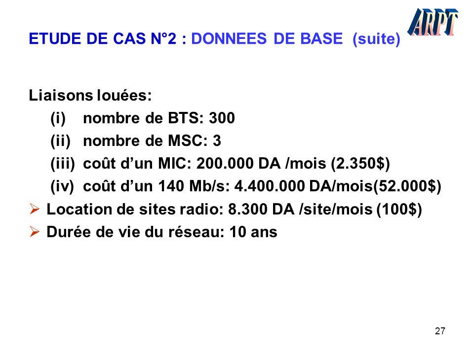 27 ETUDE DE CAS N°2 : DONNEES DE BASE (suite) Liaisons louées: (i) nombre de BTS: 300 (ii) nombre de MSC: 3 (iii) coût d'un MIC: 200.000 DA /mois (2.3