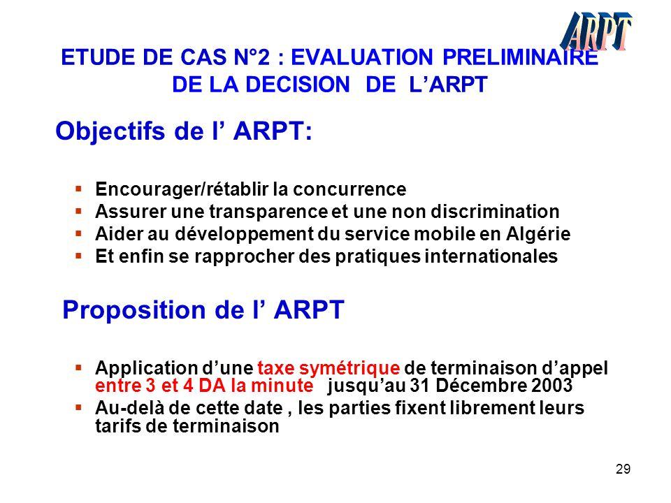 29 ETUDE DE CAS N°2 : EVALUATION PRELIMINAIRE DE LA DECISION DE L'ARPT Objectifs de l' ARPT:  Encourager/rétablir la concurrence  Assurer une transp