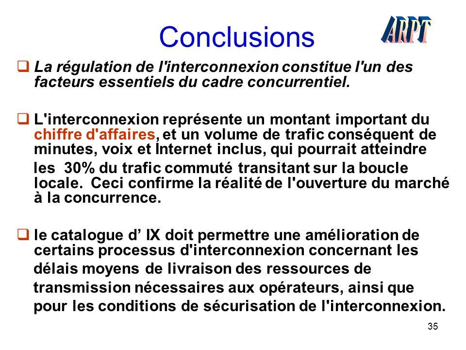 35 Conclusions  La régulation de l'interconnexion constitue l'un des facteurs essentiels du cadre concurrentiel.  L'interconnexion représente un mon
