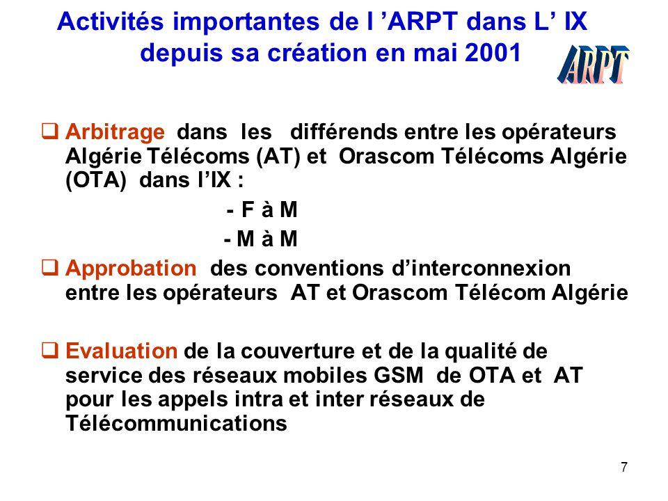 7 Activités importantes de l 'ARPT dans L' IX depuis sa création en mai 2001  Arbitrage dans les différends entre les opérateurs Algérie Télécoms (AT