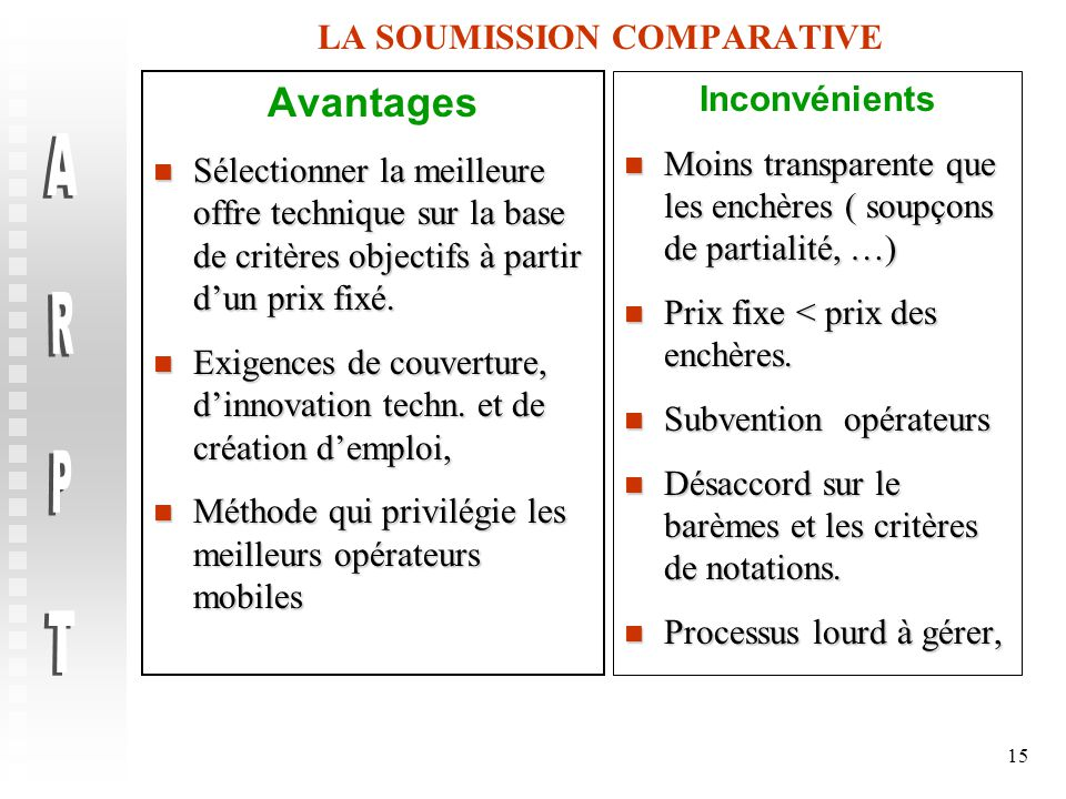 15 LA SOUMISSION COMPARATIVE Inconvénients Moins transparente que les enchères ( soupçons de partialité, …) Prix fixe < prix des enchères.