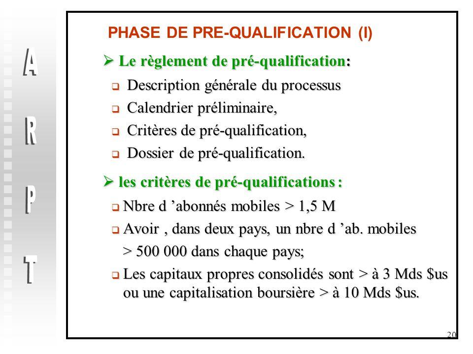 20 PHASE DE PRE-QUALIFICATION (I)  Le règlement de pré-qualification:  Description générale du processus  Calendrier préliminaire,  Critères de pré-qualification,  Dossier de pré-qualification.