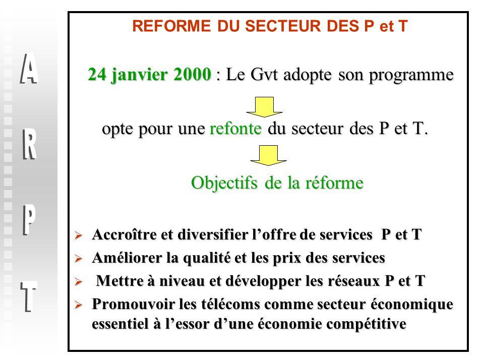 3 REFORME DU SECTEUR DES P et T 24 janvier 2000 : Le Gvt adopte son programme 24 janvier 2000 : Le Gvt adopte son programme opte pour une refonte du secteur des P et T.