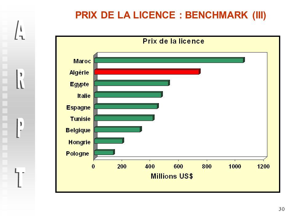 30 PRIX DE LA LICENCE : BENCHMARK (III)