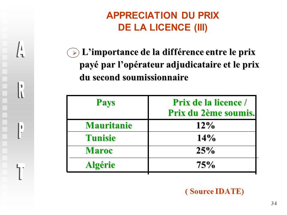 34 APPRECIATION DU PRIX DE LA LICENCE (III)  L'importance de la différence entre le prix payé par l'opérateur adjudicataire et le prix payé par l'opérateur adjudicataire et le prix du second soumissionnaire du second soumissionnaire Pays Prix de la licence / Prix du 2ème soumis.