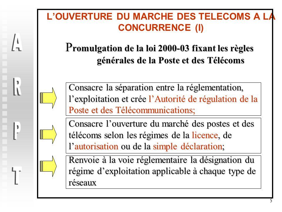 6 L'OUVERTURE DU MARCHE DES TELECOMS A LA CONCURRENCE (I) P romulgation de la loi 2000-03 fixant les règles générales de la Poste et des Télécoms P romulgation de la loi 2000-03 fixant les règles générales de la Poste et des Télécoms Consacre la séparation entre la réglementation, l'exploitation et crée l'Autorité de régulation de la Poste et des Télécommunications; Consacre la séparation entre la réglementation, l'exploitation et crée l'Autorité de régulation de la Poste et des Télécommunications; Consacre l'ouverture du marché des postes et des télécoms selon les régimes de la licence, de l'autorisation ou de la simple déclaration; Consacre l'ouverture du marché des postes et des télécoms selon les régimes de la licence, de l'autorisation ou de la simple déclaration; Renvoie à la voie réglementaire la désignation du régime d'exploitation applicable à chaque type de réseaux