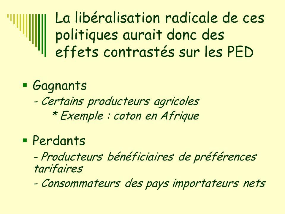 3 La libéralisation radicale de ces politiques aurait donc des effets contrastés sur les PED  Gagnants - Certains producteurs agricoles * Exemple : c