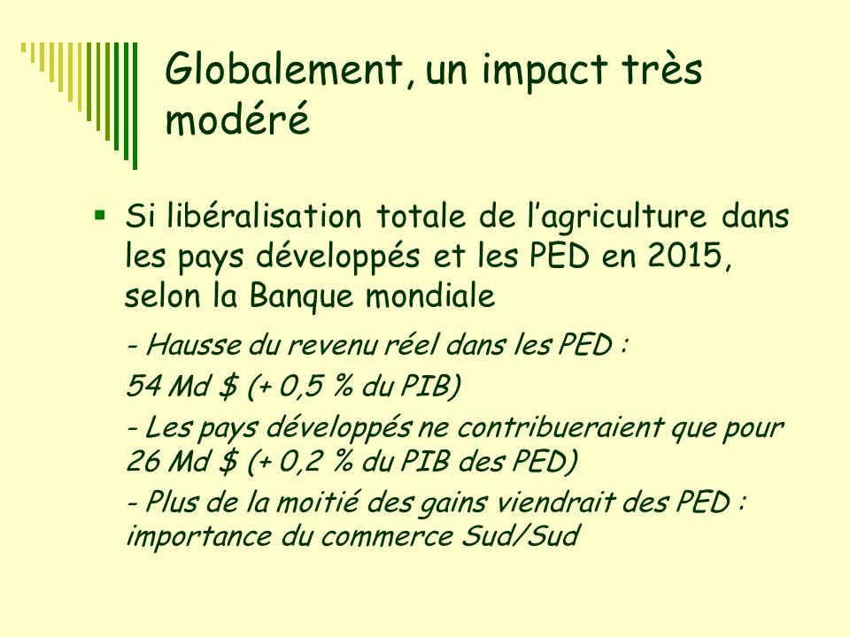 4 Globalement, un impact très modéré  Si libéralisation totale de l'agriculture dans les pays développés et les PED en 2015, selon la Banque mondiale - Hausse du revenu réel dans les PED : 54 Md $ (+ 0,5 % du PIB) - Les pays développés ne contribueraient que pour 26 Md $ (+ 0,2 % du PIB des PED) - Plus de la moitié des gains viendrait des PED : importance du commerce Sud/Sud