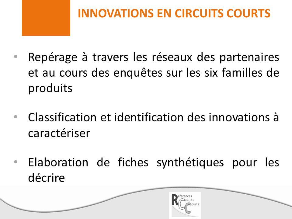 INNOVATIONS EN CIRCUITS COURTS Repérage à travers les réseaux des partenaires et au cours des enquêtes sur les six familles de produits Classification