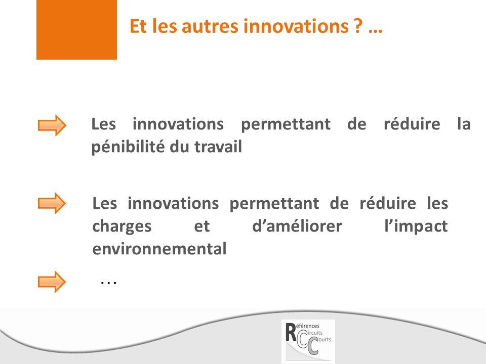 Et les autres innovations ? … Les innovations permettant de réduire la pénibilité du travail Les innovations permettant de réduire les charges et d'am