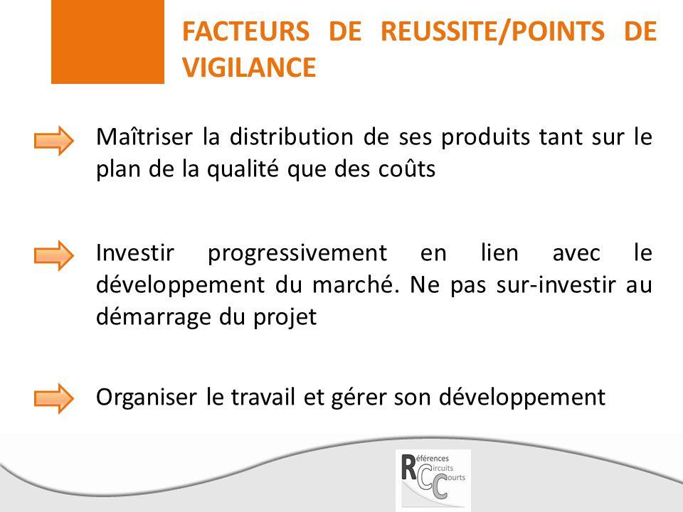 FACTEURS DE REUSSITE/POINTS DE VIGILANCE Maîtriser la distribution de ses produits tant sur le plan de la qualité que des coûts Investir progressiveme