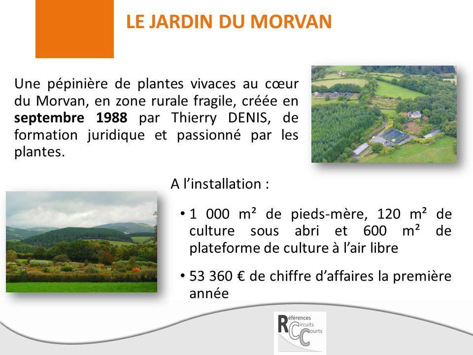 LE JARDIN DU MORVAN Une pépinière de plantes vivaces au cœur du Morvan, en zone rurale fragile, créée en septembre 1988 par Thierry DENIS, de formatio