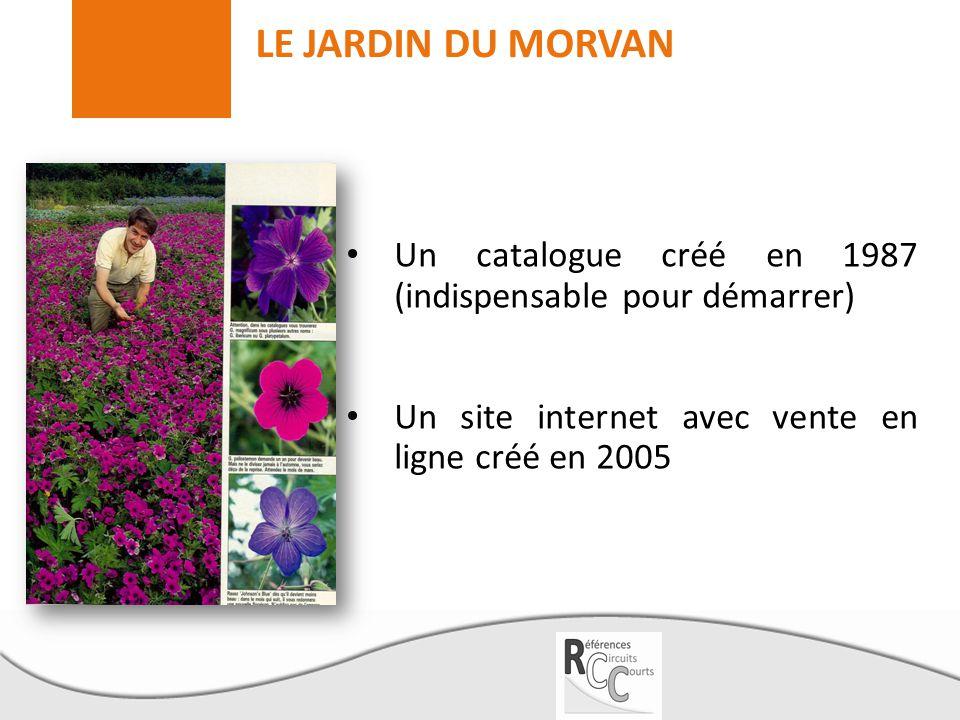 LE JARDIN DU MORVAN Un catalogue créé en 1987 (indispensable pour démarrer) Un site internet avec vente en ligne créé en 2005