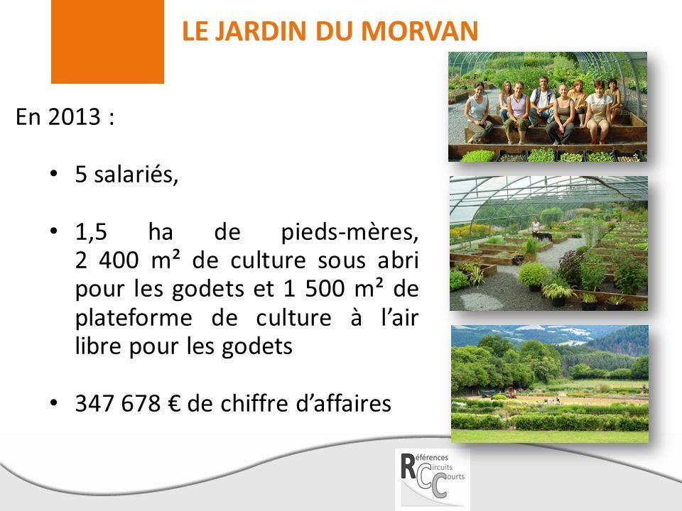 LE JARDIN DU MORVAN En 2013 : 5 salariés, 1,5 ha de pieds-mères, 2 400 m² de culture sous abri pour les godets et 1 500 m² de plateforme de culture à