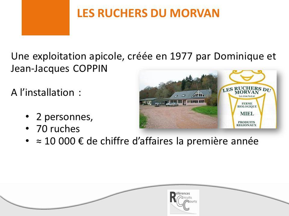 LES RUCHERS DU MORVAN Une exploitation apicole, créée en 1977 par Dominique et Jean-Jacques COPPIN A l'installation : 2 personnes, 70 ruches ≈ 10 000