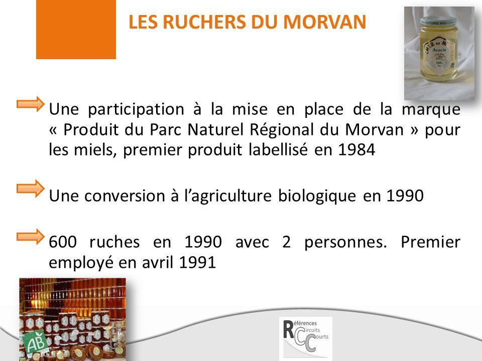 LES RUCHERS DU MORVAN Une participation à la mise en place de la marque « Produit du Parc Naturel Régional du Morvan » pour les miels, premier produit