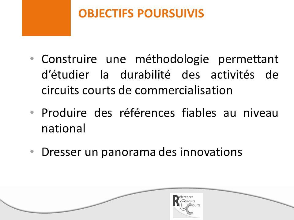 OBJECTIFS POURSUIVIS Construire une méthodologie permettant d'étudier la durabilité des activités de circuits courts de commercialisation Produire des
