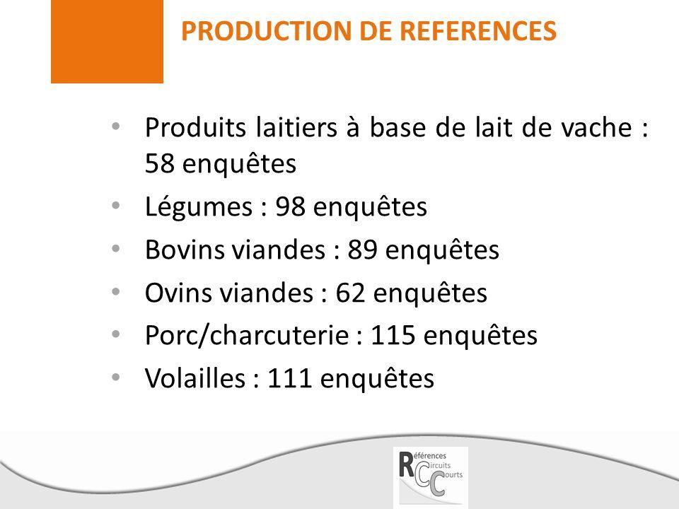 PRODUCTION DE REFERENCES Produits laitiers à base de lait de vache : 58 enquêtes Légumes : 98 enquêtes Bovins viandes : 89 enquêtes Ovins viandes : 62