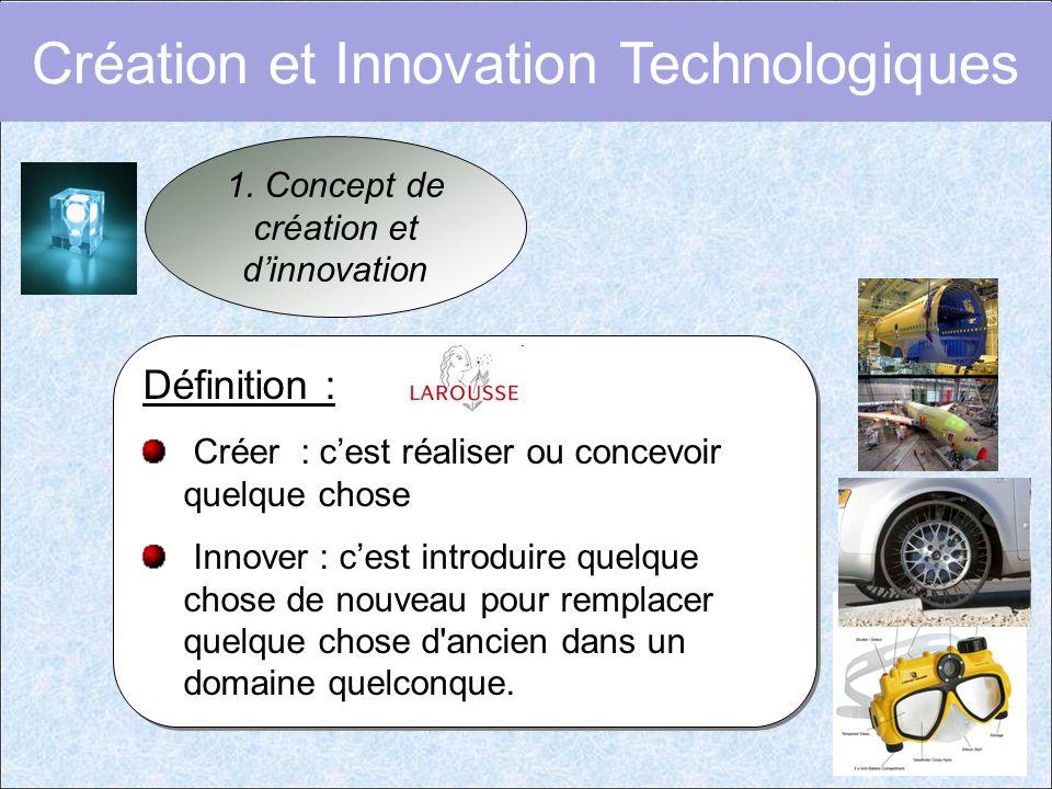 1.Concept de création et d'innovation 2013 1876 2015 .