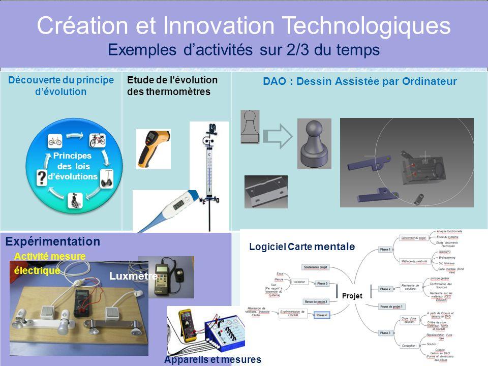 Création et Innovation Technologiques Exemples d'activités sur 2/3 du temps Découverte du principe d'évolution Etude de l'évolution des thermomètres D