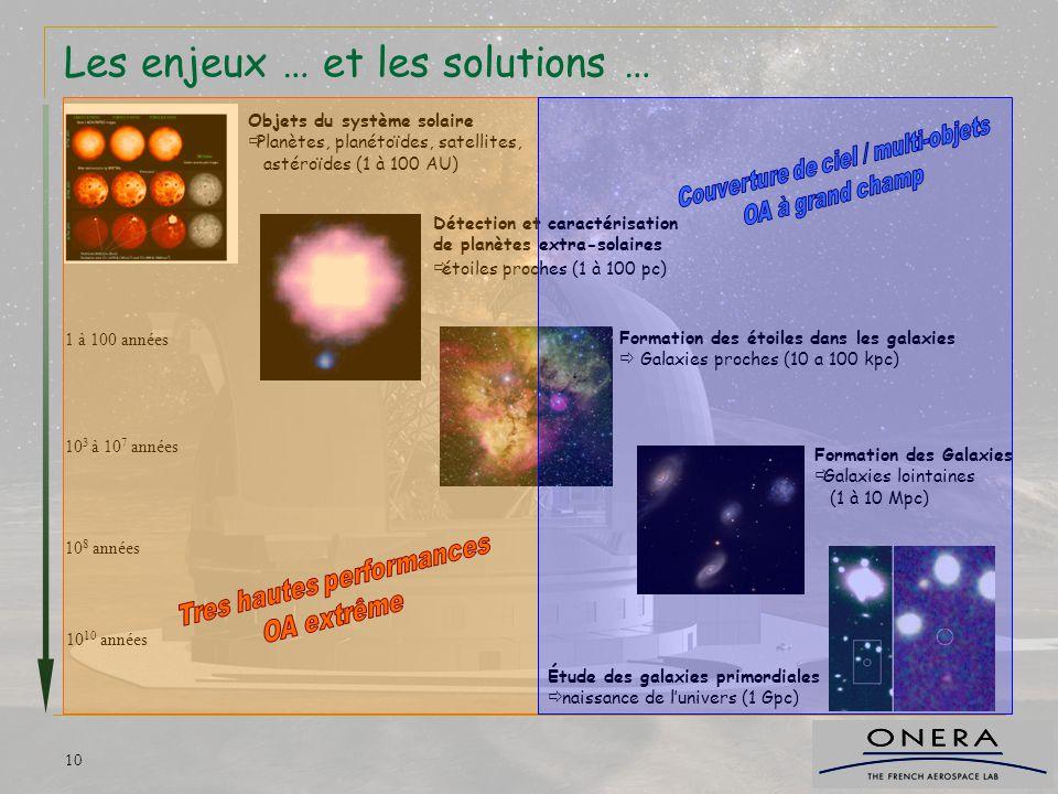 10 Détection et caractérisation de planètes extra-solaires  étoiles proches (1 à 100 pc) Formation des étoiles dans les galaxies  Galaxies proches (