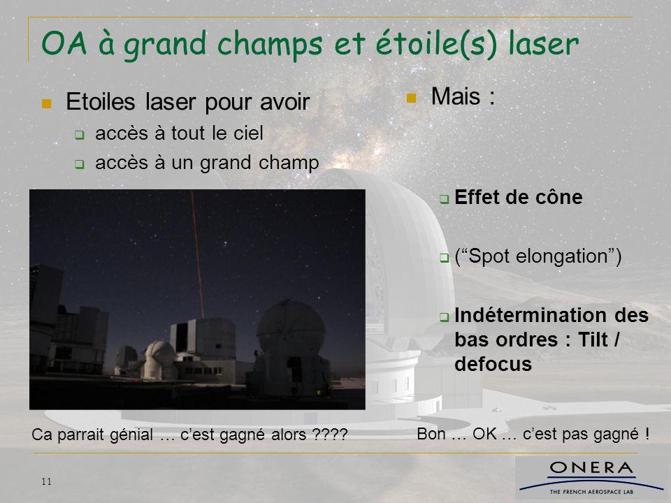 """11 OA à grand champs et étoile(s) laser Etoiles laser pour avoir  accès à tout le ciel  accès à un grand champ Mais :  Effet de cône  (""""Spot elong"""