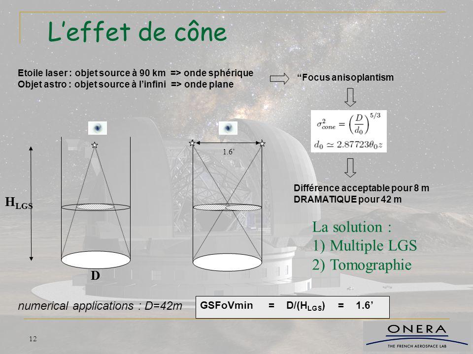 12 L'effet de cône numerical applications : D=42m GSFoVmin = D/(H LGS ) = 1.6' 1.6' D H LGS La solution : 1)Multiple LGS 2)Tomographie Etoile laser :