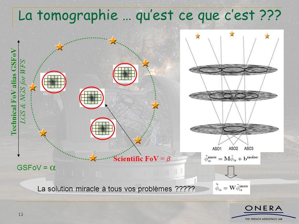 13 Technical FoV alias GSFoV LGS & NGS for WFS Scientific FoV =  L a tomographie … qu'est ce que c'est ??? GSFoV =  La solution miracle à tous vos p