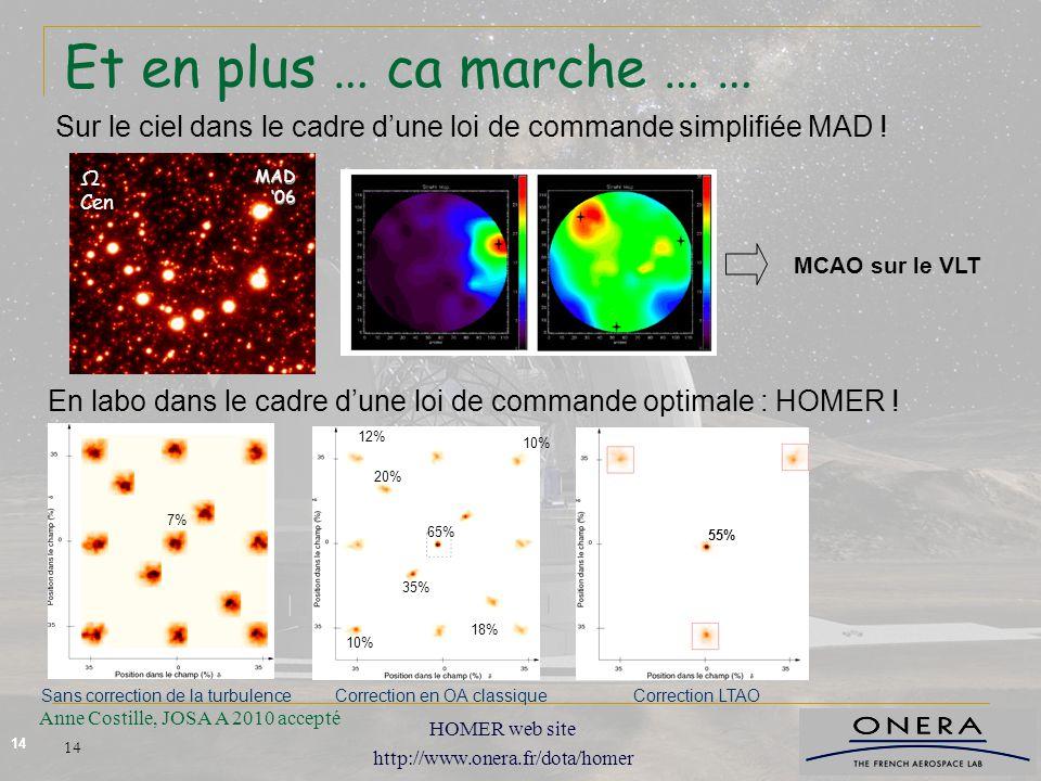 14 Et en plus … ca marche … … Anne Costille, JOSA A 2010 accepté HOMER web site http://www.onera.fr/dota/homer Sur le ciel dans le cadre d'une loi de